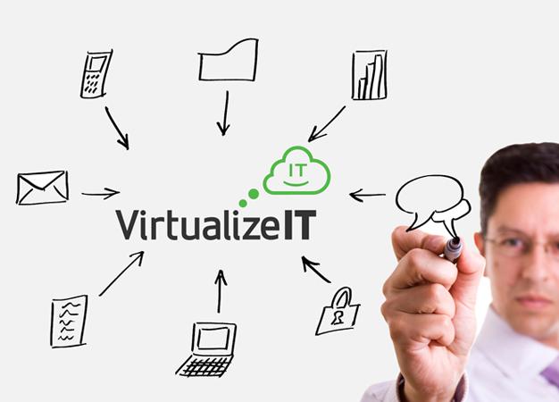 virtualizeit